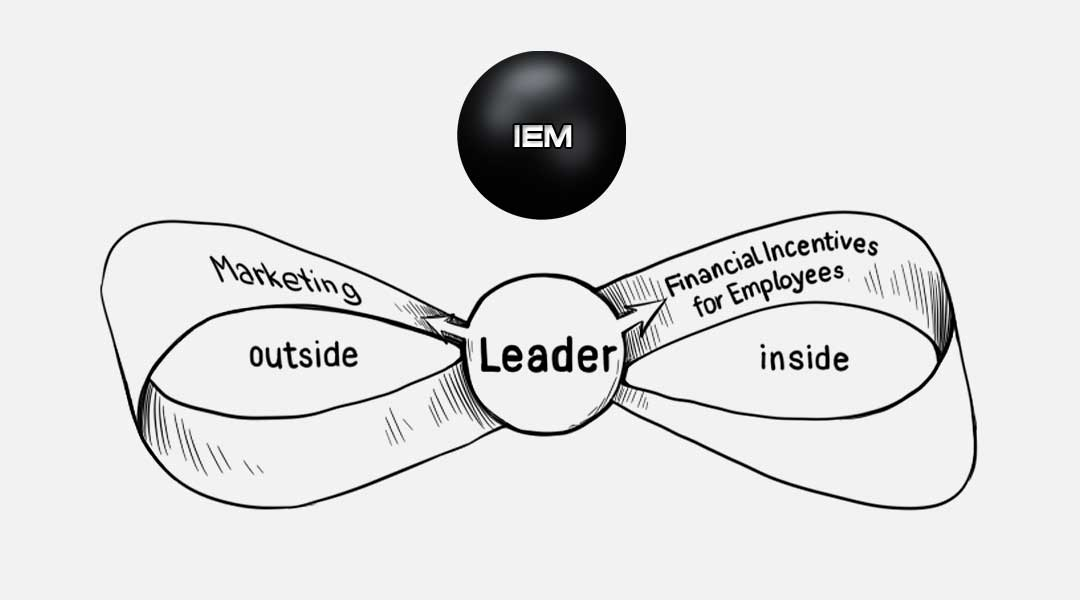 An IEM leader vs. a typical CEO
