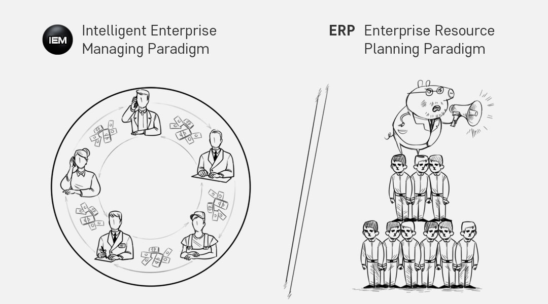 Incentive system for employees in the context of IEM Paradigm